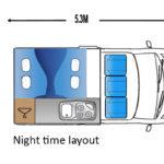 Ranger Night time layout
